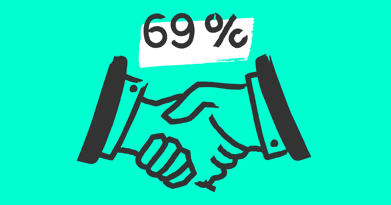 69 Prozent für Doppeltätigkeit