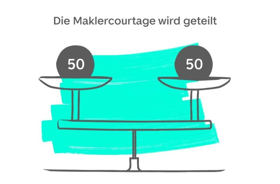 article_slider_teaser_maklerkoste